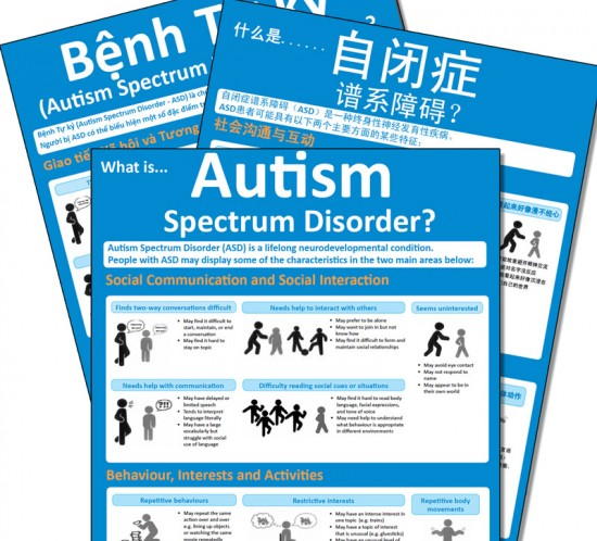 Autism Resources: Positive Partnerships Supporting School Age Students on the Autism Spectrum